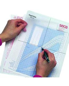 02-92-0404 Growth Chart Graph Plotting Aid