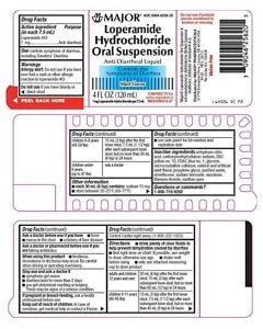 Loperamide HCl Oral Solution, 120 mL