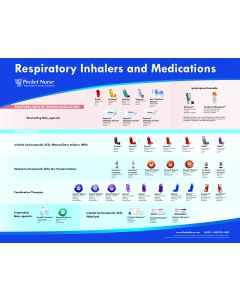 09-31-1001 Pocket Nurse® Laminated Respiratory Inhaler and Medications Poster