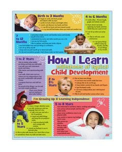 Child Development Handout Tablet