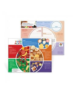 US Food Plate Tablet